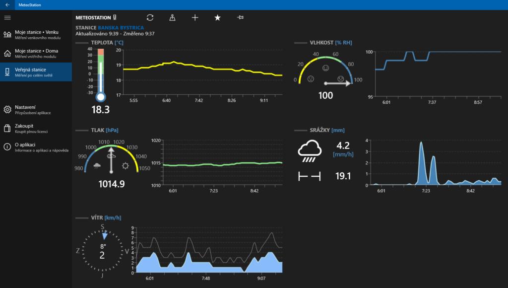 MeteoStation 17.2.1 – vždy aktuální údaje z meteostanice